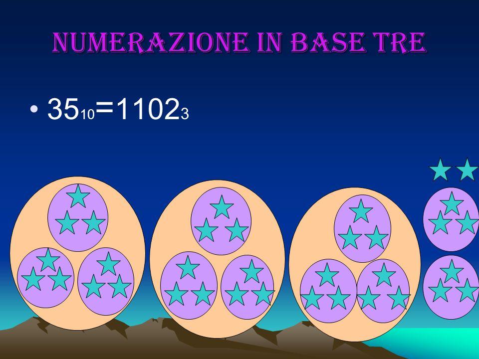 Numerazione in base tre 35 10 = 1102 3