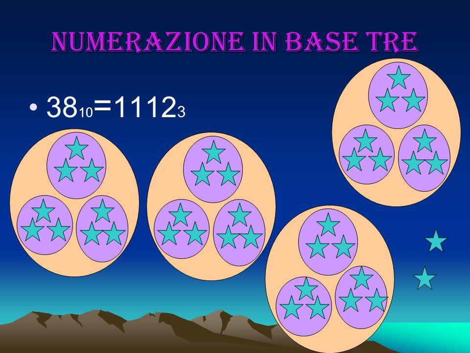 Numerazione in base tre 38 10 = 1112 3