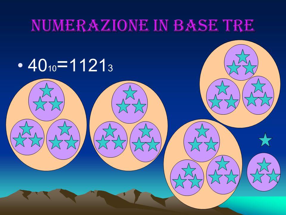 Numerazione in base tre 40 10 = 1121 3