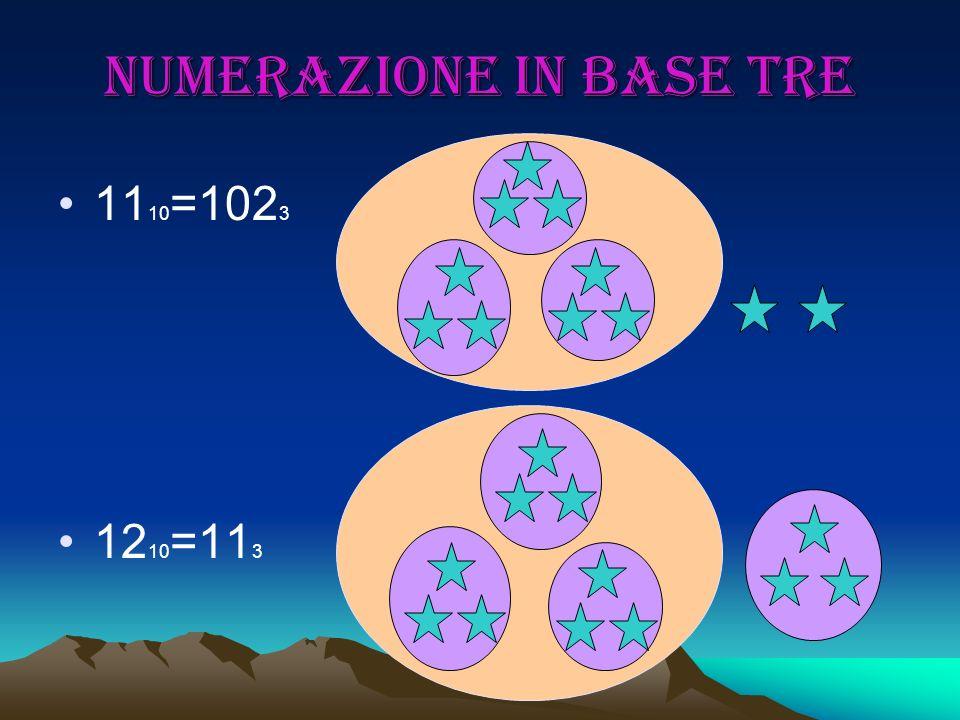 Numerazione in base tre 11 10 =102 3 12 10 =11 3