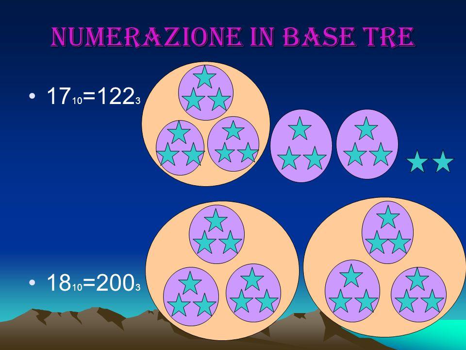 Numerazione in base tre 17 10 =122 3 18 10 =200 3