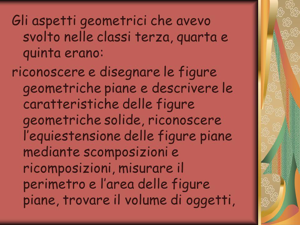Gli aspetti geometrici che avevo svolto nelle classi terza, quarta e quinta erano: riconoscere e disegnare le figure geometriche piane e descrivere le