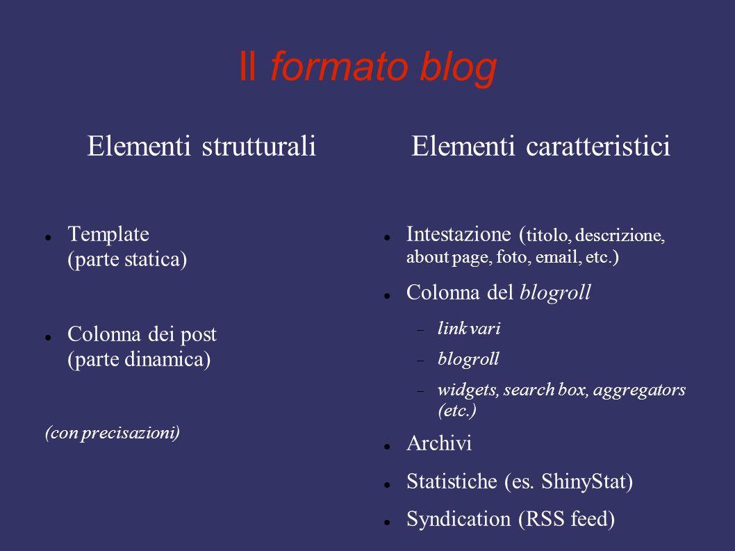 Il formato blog Elementi strutturali Template (parte statica) Colonna dei post (parte dinamica) (con precisazioni) Elementi caratteristici Intestazione ( titolo, descrizione, about page, foto, email, etc.) Colonna del blogroll link vari blogroll widgets, search box, aggregators (etc.) Archivi Statistiche (es.