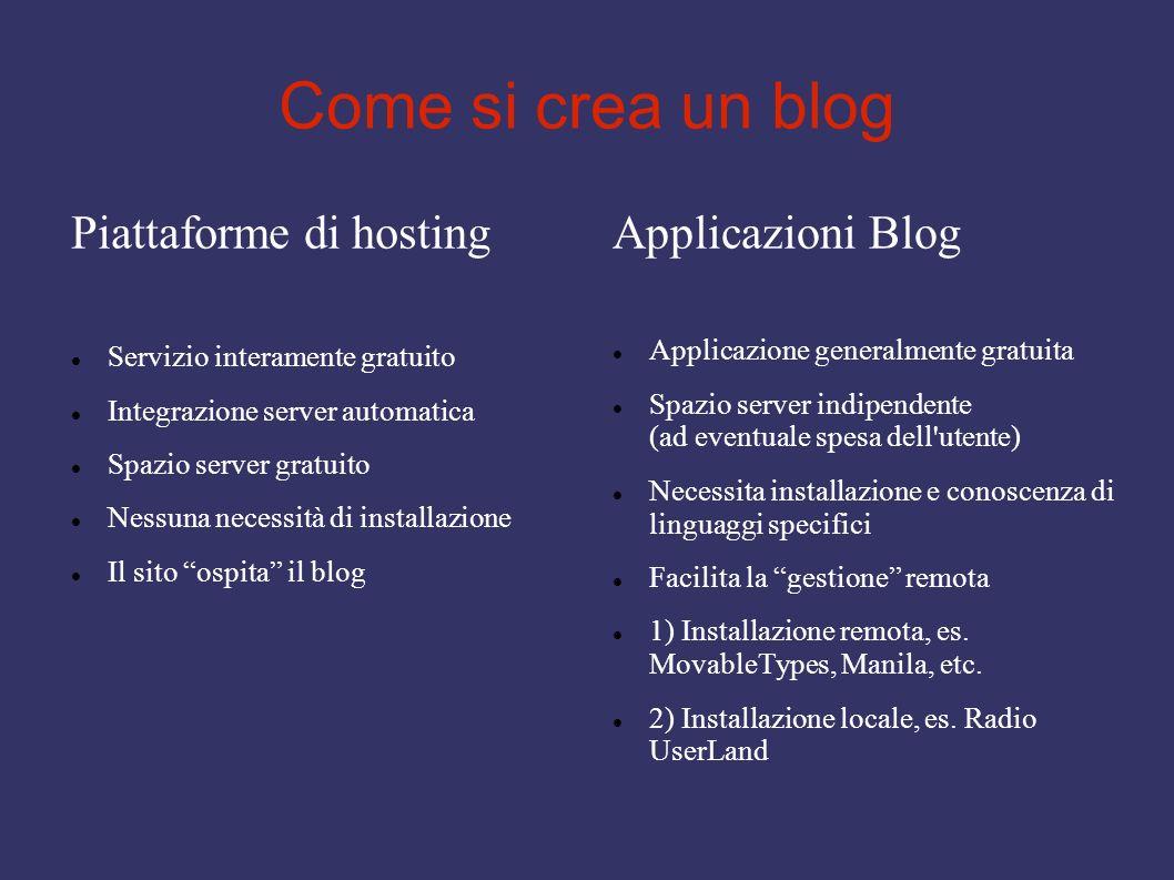 Come si crea un blog Piattaforme di hosting Servizio interamente gratuito Integrazione server automatica Spazio server gratuito Nessuna necessità di i