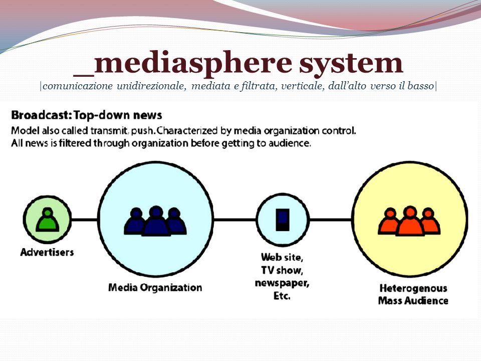_mediasphere system |comunicazione unidirezionale, mediata e filtrata, verticale, dallalto verso il basso|