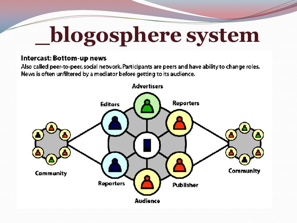 _blogosphere system