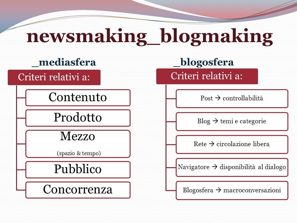 newsmaking_blogmaking _mediasfera _blogosfera Criteri relativi a: ContenutoProdotto Mezzo (spazio & tempo) PubblicoConcorrenza Criteri relativi a: Post controllabilitàBlog temi e categorieRete circolazione liberaNavigatore disponibilità al dialogoBlogosfera macroconversazioni