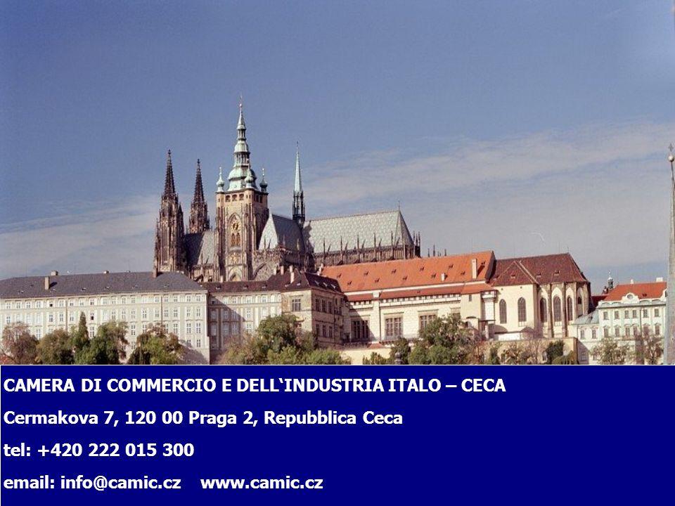 Il Paese La CAMIC Incentivi Fondi strutturali Commercio estero: bilancia commerciale Saldo anno 2007: 3,097 mld/ Esportazioni: 88,920 mld/ Importazioni: 85,823 mld/ Principali prodotti importati: macchinari e mezzi di trasporto (45,0%), prodotti manifatturieri di prima lavorazione (17,7%), combustibili minerali, lubrificanti e simili (10%), manufatti vari (9,8%), prodotti chimici e simili (9,7%) Principali prodotti esportati: macchinari e mezzi di trasporto (56,5%), prodotti manifatturieri di prima lavorazione (18,2%), articoli manifatturieri vari (9,9%), prodotti chimici e simili (5,5%), combustibili minerali, lubrificanti e simili (3,6%)