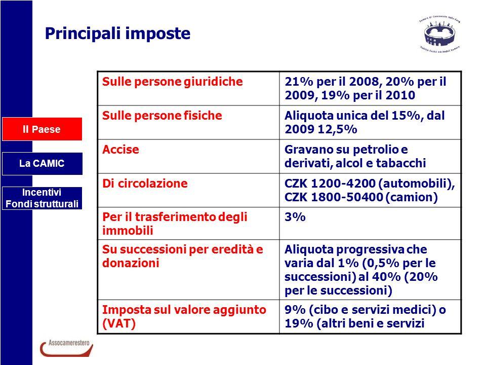 Il Paese La CAMIC Incentivi Fondi strutturali Principali imposte Sulle persone giuridiche21% per il 2008, 20% per il 2009, 19% per il 2010 Sulle perso