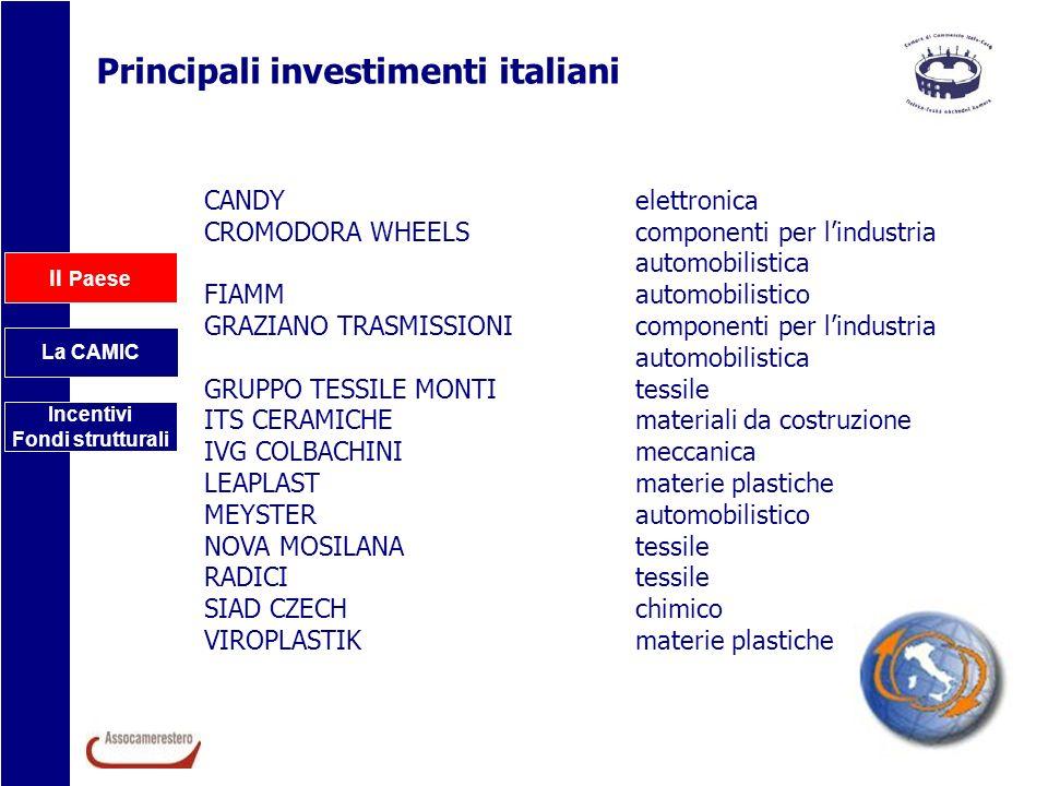 Il Paese La CAMIC Incentivi Fondi strutturali Principali investimenti italiani CANDY elettronica CROMODORA WHEELScomponenti per lindustria automobilis