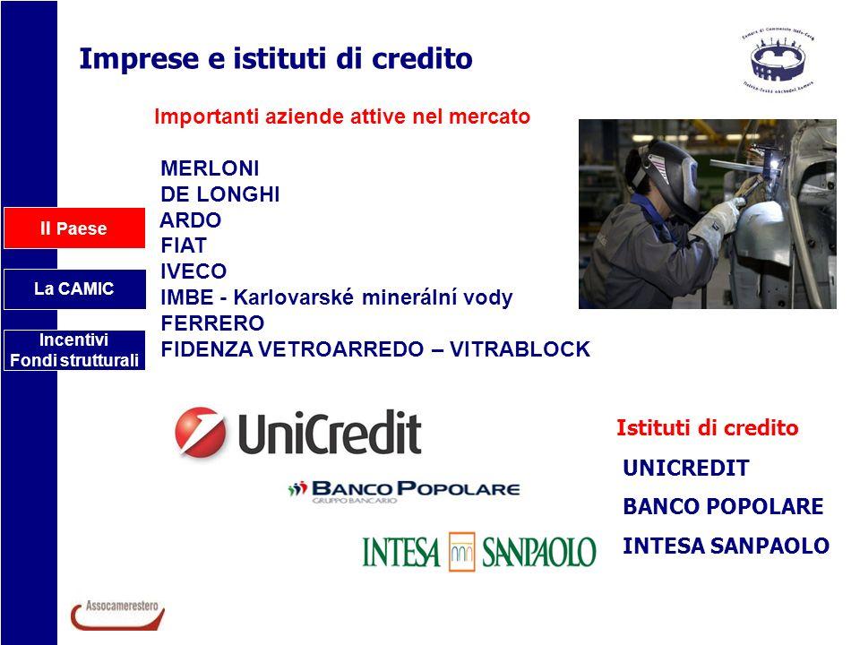 Il Paese La CAMIC Incentivi Fondi strutturali Imprese e istituti di credito Importanti aziende attive nel mercato MERLONI DE LONGHI ARDO FIAT IVECO IM