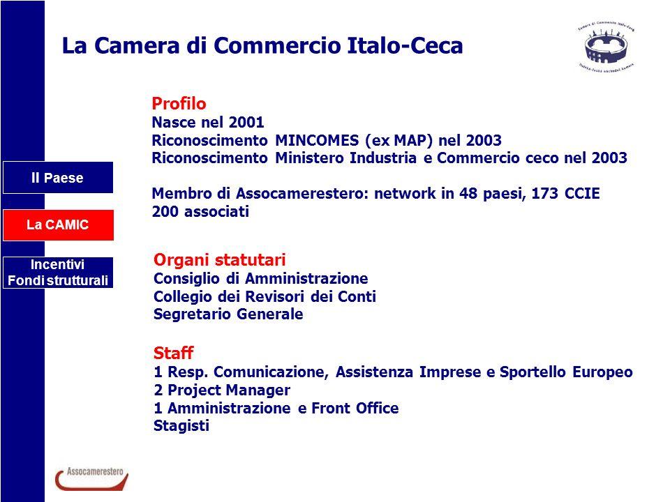 Il Paese La CAMIC Incentivi Fondi strutturali La Camera di Commercio Italo-Ceca Profilo Nasce nel 2001 Riconoscimento MINCOMES (ex MAP) nel 2003 Ricon