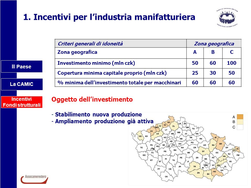 Il Paese La CAMIC Incentivi Fondi strutturali 1. Incentivi per lindustria manifatturiera Criteri generali di idoneitàZona geografica ABC Investimento