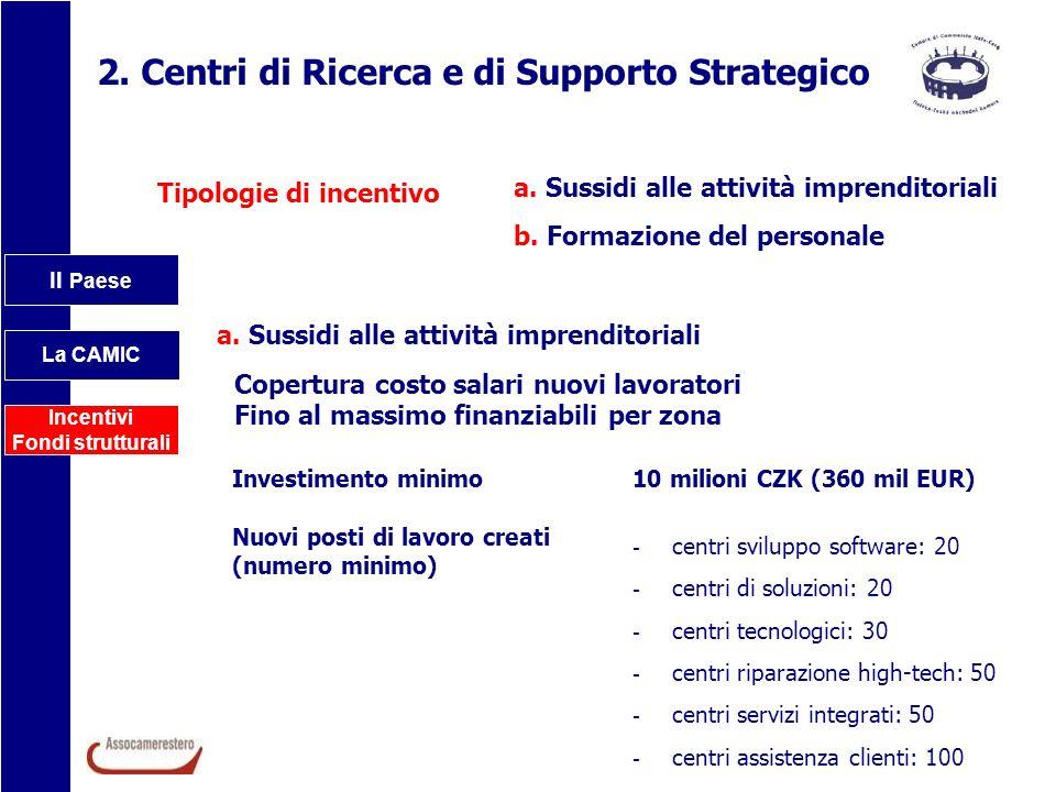 Il Paese La CAMIC Incentivi Fondi strutturali 2. Centri di Ricerca e di Supporto Strategico Investimento minimo10 milioni CZK (360 mil EUR) Nuovi post