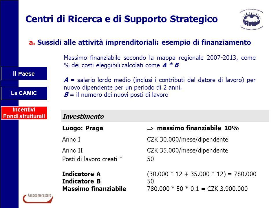 Il Paese La CAMIC Incentivi Fondi strutturali Centri di Ricerca e di Supporto Strategico Investimento Luogo: Praga massimo finanziabile 10% Anno ICZK