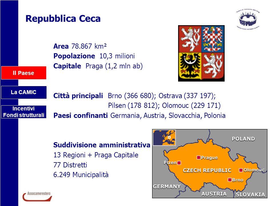 Il Paese La CAMIC Incentivi Fondi strutturali Praga Capitale Status di regione Popolazione: 1,2 mln Economia 0,6% del territorio 11% della popolazione 22% del PIL Tasso di disoccupazione 1,5% Turismo Capitale turistica europea 4 milioni di turisti allanno 500 mila italiani allanno Europa 12° regione più ricca dEuropa PIL procapite: 160% media UE-27 Prima italiana Bolzano: 136%