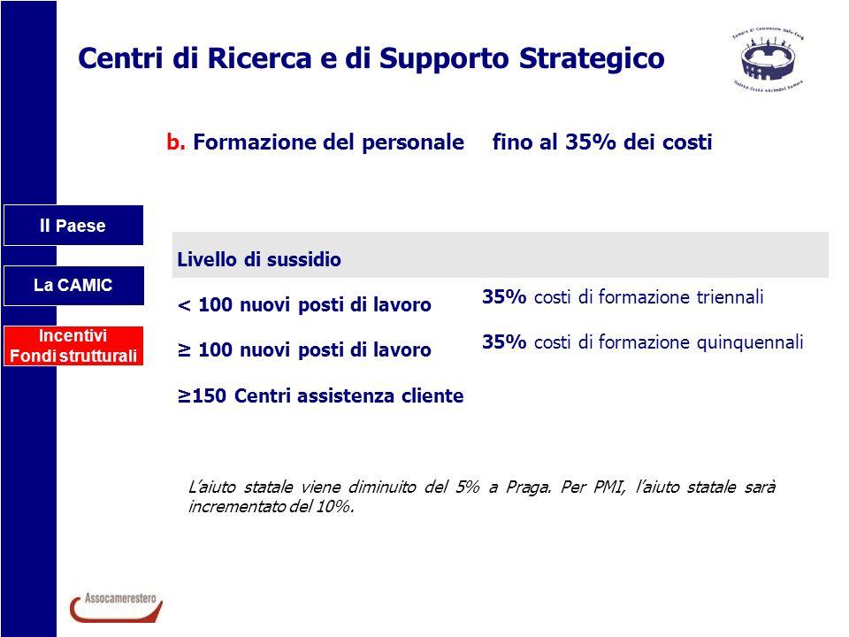 Il Paese La CAMIC Incentivi Fondi strutturali Centri di Ricerca e di Supporto Strategico fino al 35% dei costib. Formazione del personale Livello di s