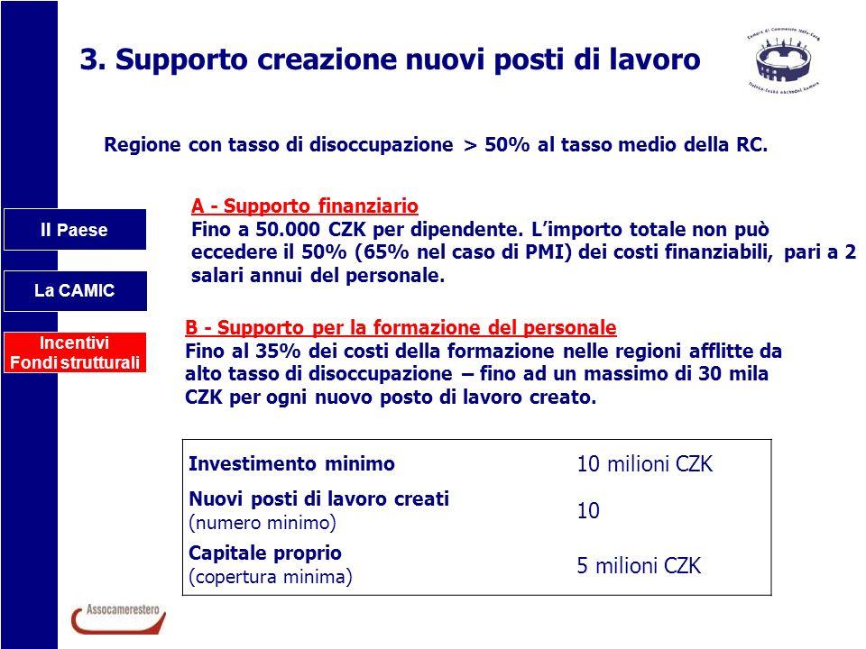 Il Paese La CAMIC Incentivi Fondi strutturali 3. Supporto creazione nuovi posti di lavoro A - Supporto finanziario Fino a 50.000 CZK per dipendente. L