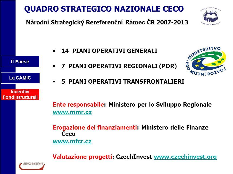 Il Paese La CAMIC Incentivi Fondi strutturali 14 PIANI OPERATIVI GENERALI 7 PIANI OPERATIVI REGIONALI (POR) 5 PIANI OPERATIVI TRANSFRONTALIERI Ente re