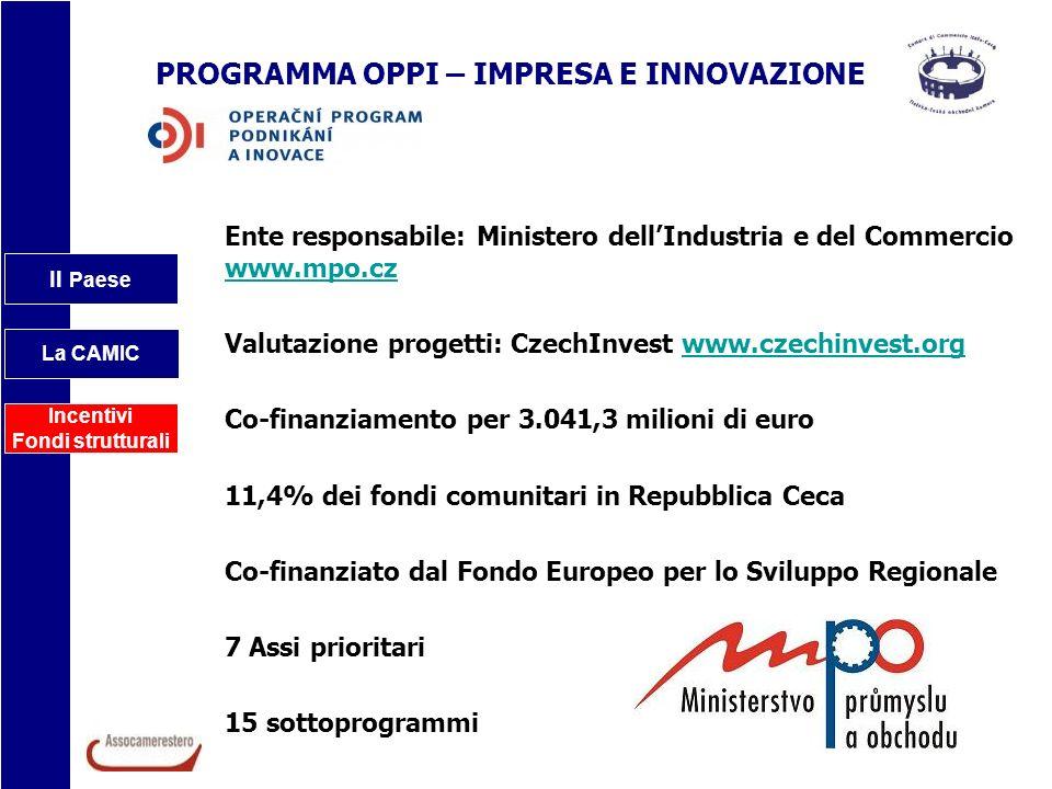 Il Paese La CAMIC Incentivi Fondi strutturali PROGRAMMA OPPI – IMPRESA E INNOVAZIONE Ente responsabile: Ministero dellIndustria e del Commercio www.mp