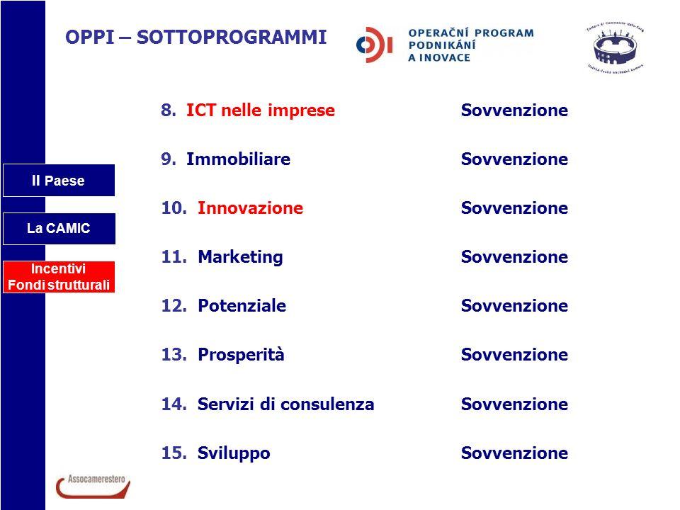 Il Paese La CAMIC Incentivi Fondi strutturali OPPI – SOTTOPROGRAMMI 8.ICT nelle imprese Sovvenzione 9.ImmobiliareSovvenzione 10. InnovazioneSovvenzion