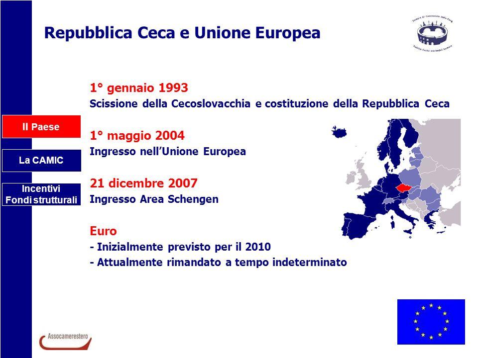 Il Paese La CAMIC Incentivi Fondi strutturali Repubblica Ceca e Unione Europea 1° gennaio 1993 Scissione della Cecoslovacchia e costituzione della Rep