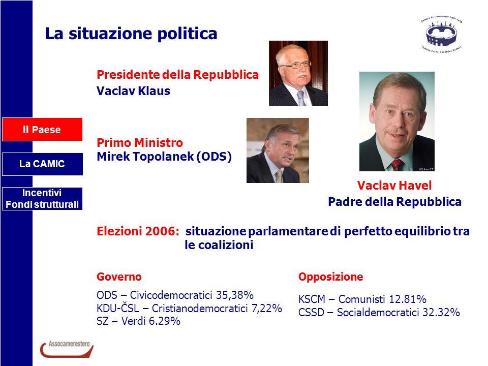 Il Paese La CAMIC Incentivi Fondi strutturali La situazione politica Presidente della Repubblica Vaclav Klaus Primo Ministro Mirek Topolanek (ODS) Ele
