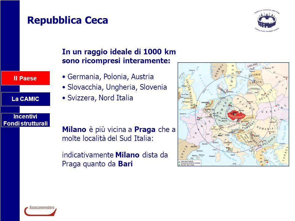Il Paese La CAMIC Incentivi Fondi strutturali Repubblica Ceca In un raggio ideale di 1000 km sono ricompresi interamente: Germania, Polonia, Austria S