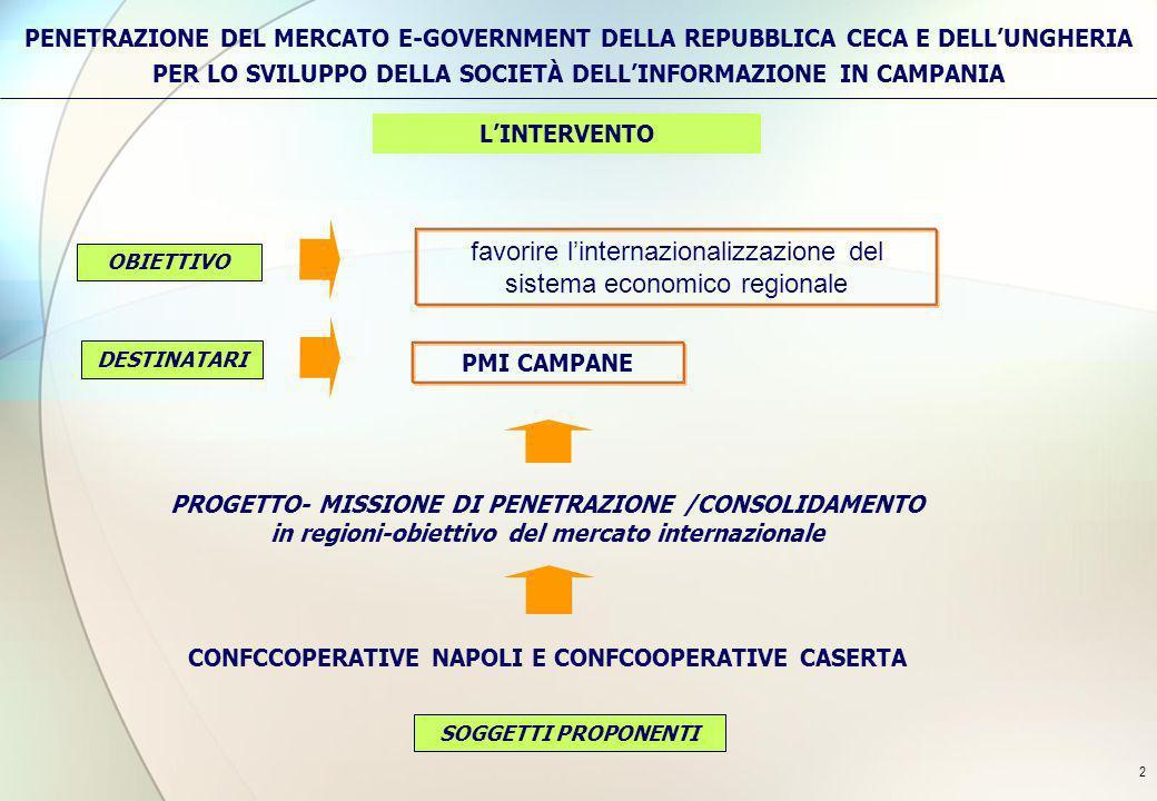2 LINTERVENTO PENETRAZIONE DEL MERCATO E-GOVERNMENT DELLA REPUBBLICA CECA E DELLUNGHERIA PER LO SVILUPPO DELLA SOCIETÀ DELLINFORMAZIONE IN CAMPANIA PR