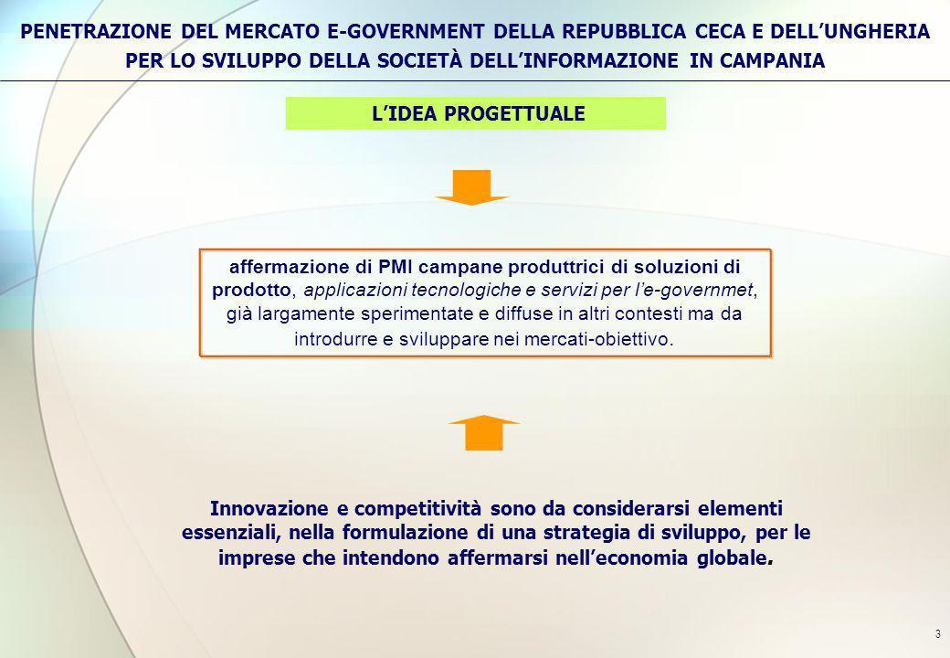 3 LIDEA PROGETTUALE affermazione di PMI campane produttrici di soluzioni di prodotto, applicazioni tecnologiche e servizi per le-governmet, già largam