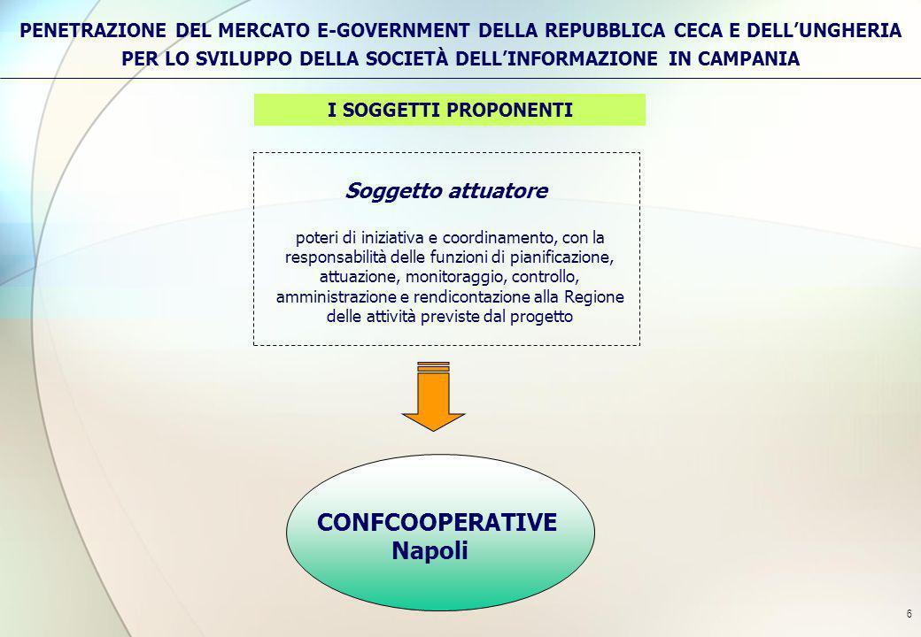 6 I SOGGETTI PROPONENTI CONFCOOPERATIVE Napoli Soggetto attuatore poteri di iniziativa e coordinamento, con la responsabilità delle funzioni di pianif