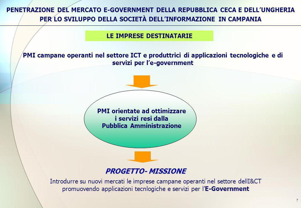7 LE IMPRESE DESTINATARIE PMI campane operanti nel settore ICT e produttrici di applicazioni tecnologiche e di servizi per le-government PROGETTO- MIS