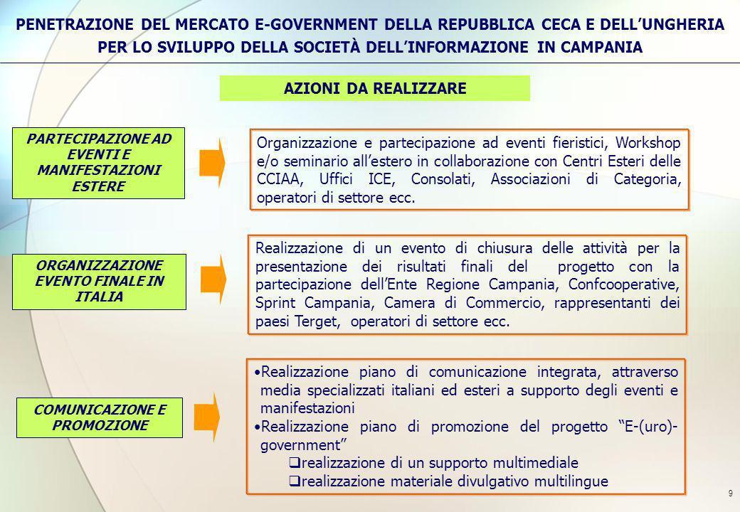 9 AZIONI DA REALIZZARE PARTECIPAZIONE AD EVENTI E MANIFESTAZIONI ESTERE ORGANIZZAZIONE EVENTO FINALE IN ITALIA Organizzazione e partecipazione ad even