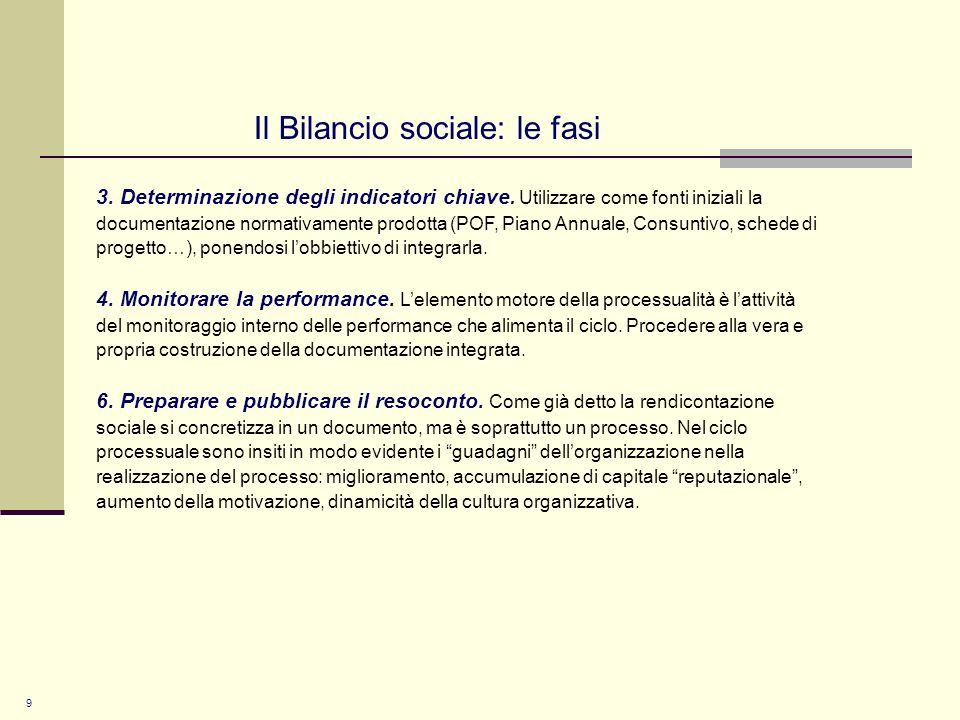 9 Il Bilancio sociale: le fasi 3. Determinazione degli indicatori chiave.