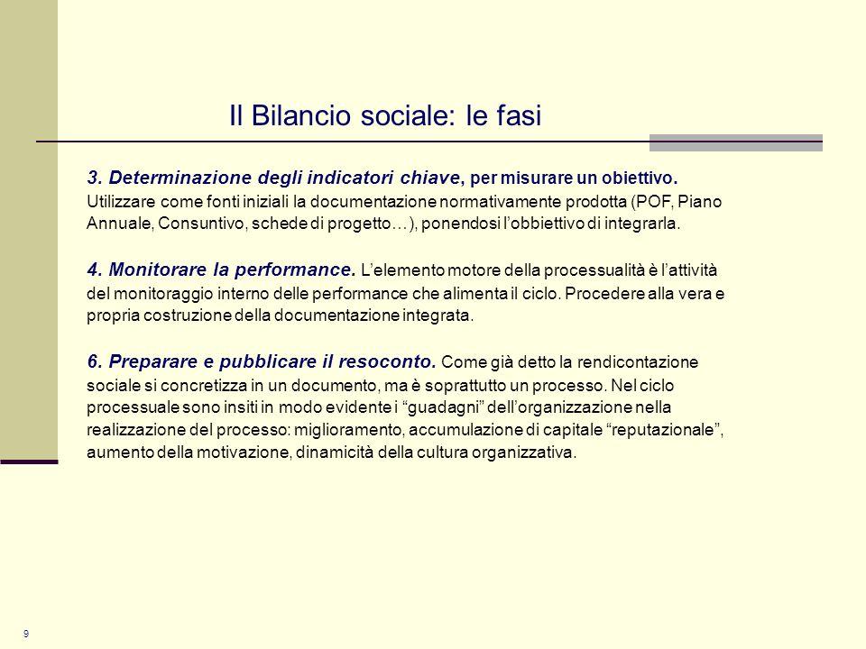 9 Il Bilancio sociale: le fasi 3.