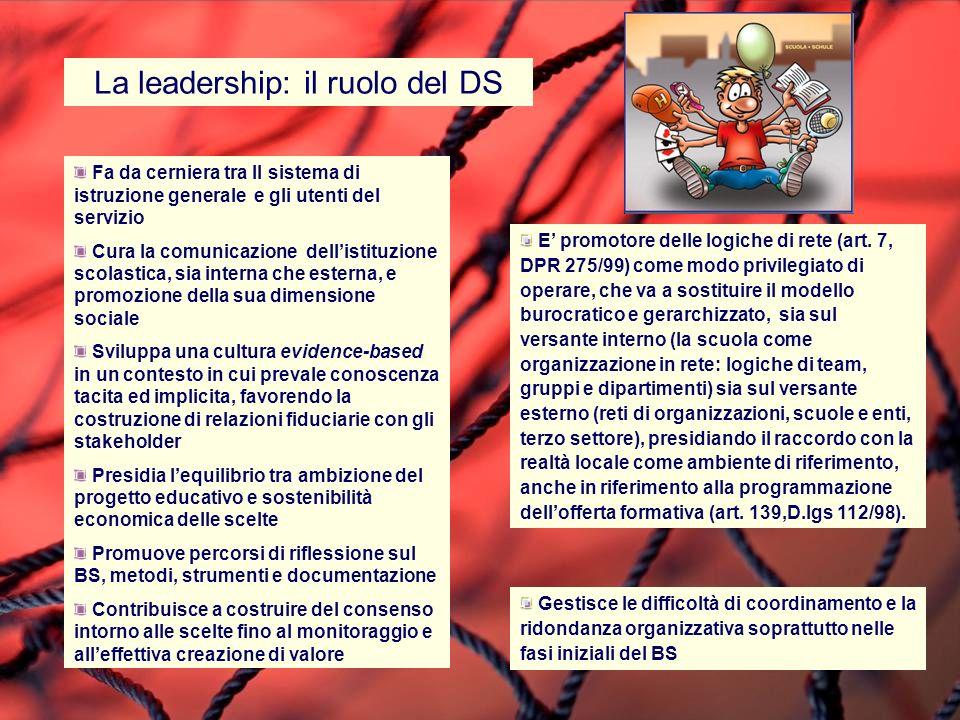 6 La leadership: il ruolo del DS E promotore delle logiche di rete (art.