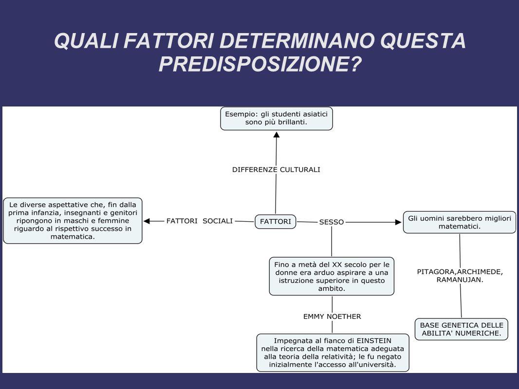 QUALI FATTORI DETERMINANO QUESTA PREDISPOSIZIONE?