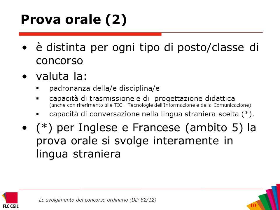 Lo svolgimento del concorso ordinario (DD 82/12) 10 Prova orale (2) è distinta per ogni tipo di posto/classe di concorso valuta la: padronanza della/e