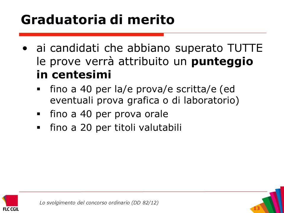 Lo svolgimento del concorso ordinario (DD 82/12) 13 Graduatoria di merito ai candidati che abbiano superato TUTTE le prove verrà attribuito un puntegg