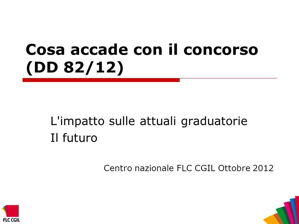 Cosa accade con il concorso (DD 82/12) L'impatto sulle attuali graduatorie Il futuro Centro nazionale FLC CGIL Ottobre 2012