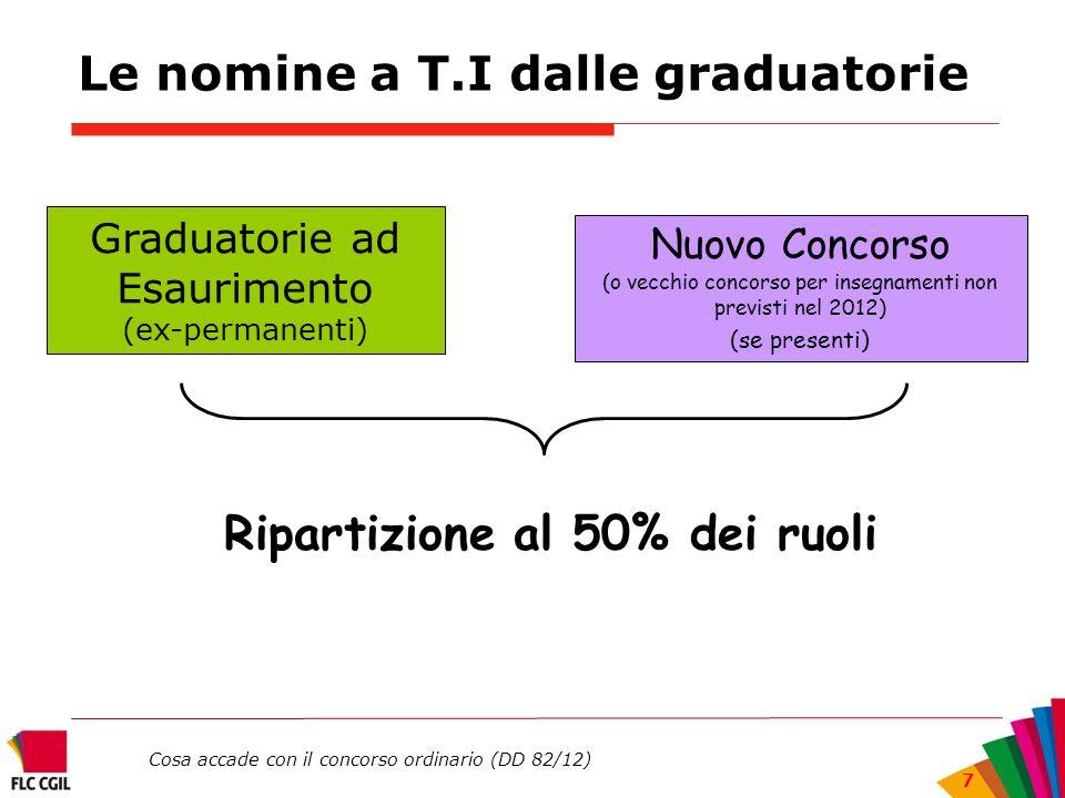 Cosa accade con il concorso ordinario (DD 82/12) 7 Le nomine a T.I dalle graduatorie Graduatorie ad Esaurimento (ex-permanenti) Nuovo Concorso (o vecc