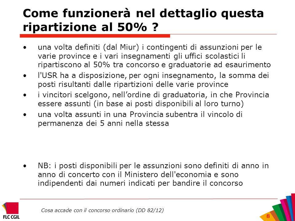 Cosa accade con il concorso ordinario (DD 82/12) 8 Come funzionerà nel dettaglio questa ripartizione al 50% ? una volta definiti (dal Miur) i continge