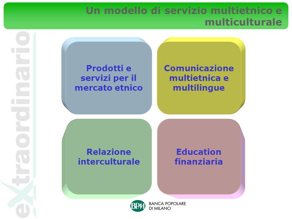 Un modello di servizio multietnico e multiculturale Prodotti e servizi per il mercato etnico Comunicazione multietnica e multilingue Relazione interculturale Education finanziaria
