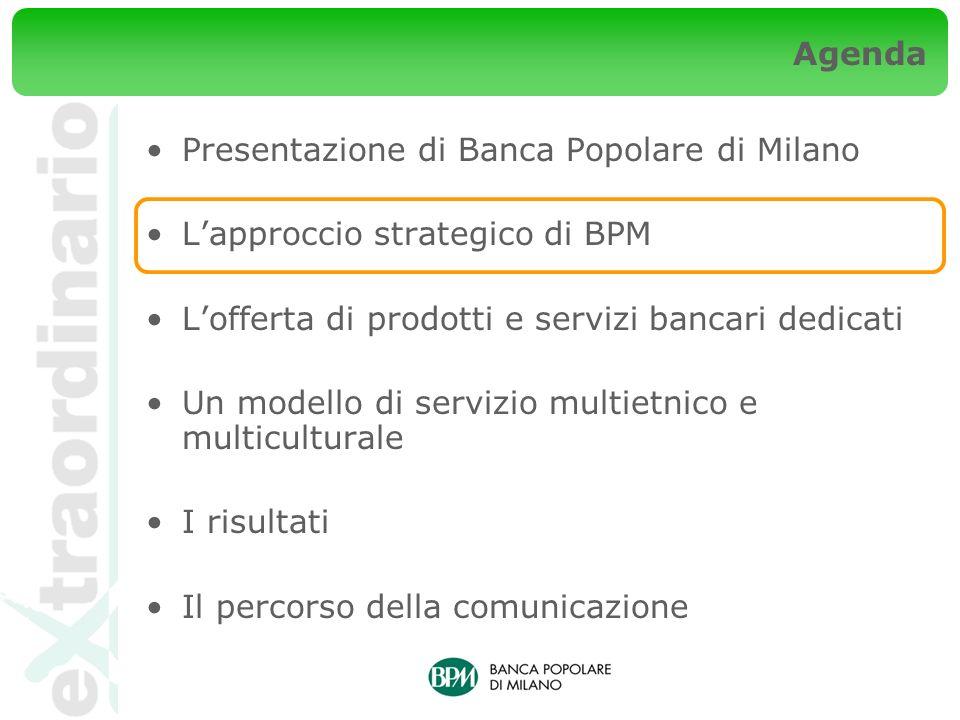 Agenda Presentazione di Banca Popolare di Milano Lapproccio strategico di BPM Lofferta di prodotti e servizi bancari dedicati Un modello di servizio m