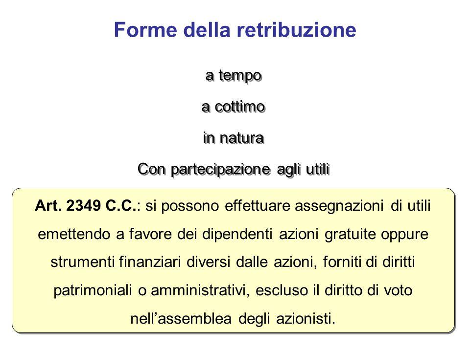 Forme della retribuzione a tempo a cottimo in natura Con partecipazione agli utili Art.