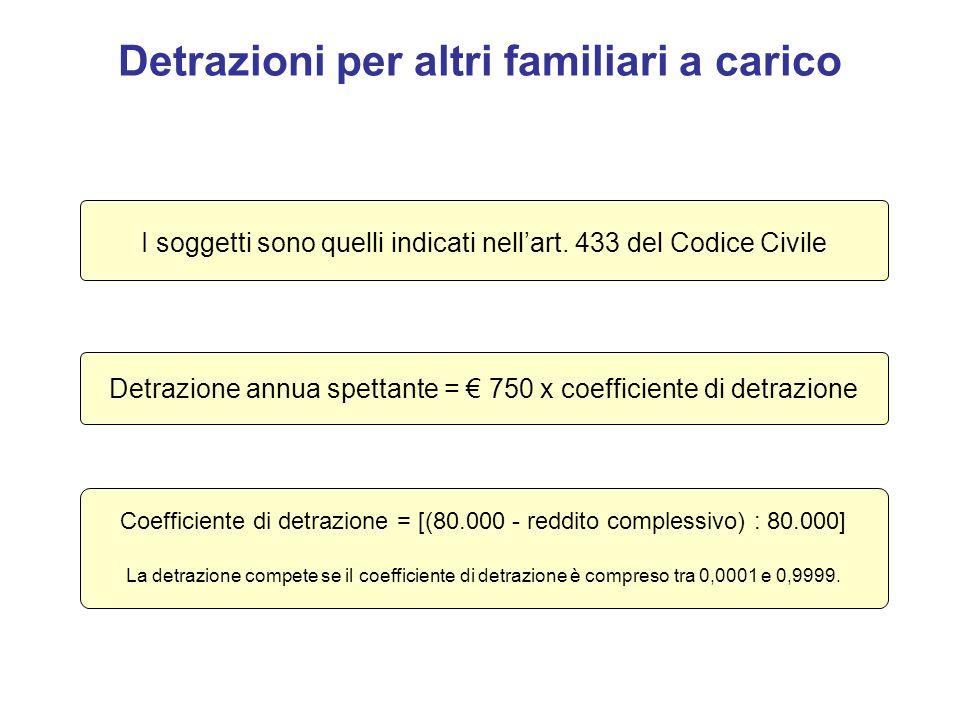 Detrazioni per altri familiari a carico I soggetti sono quelli indicati nellart.