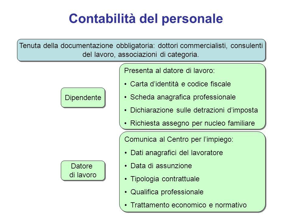 Contabilità del personale Tenuta della documentazione obbligatoria: dottori commercialisti, consulenti del lavoro, associazioni di categoria. Dipenden