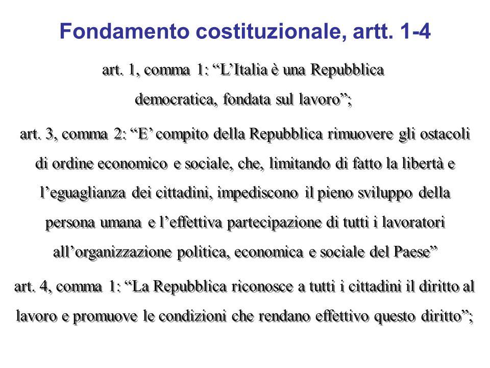 Fondamento costituzionale, artt. 1-4 art. 1, comma 1: LItalia è una Repubblica democratica, fondata sul lavoro; art. 3, comma 2: E compito della Repub