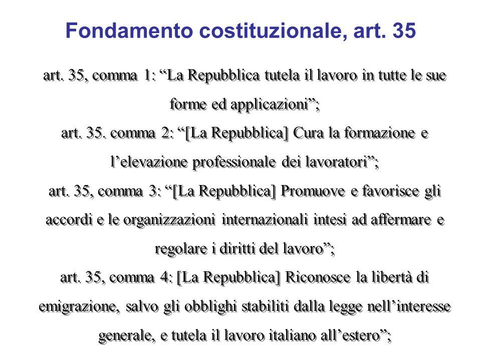 Fondamento costituzionale, art. 35 art. 35, comma 1: La Repubblica tutela il lavoro in tutte le sue forme ed applicazioni; art. 35. comma 2: [La Repub