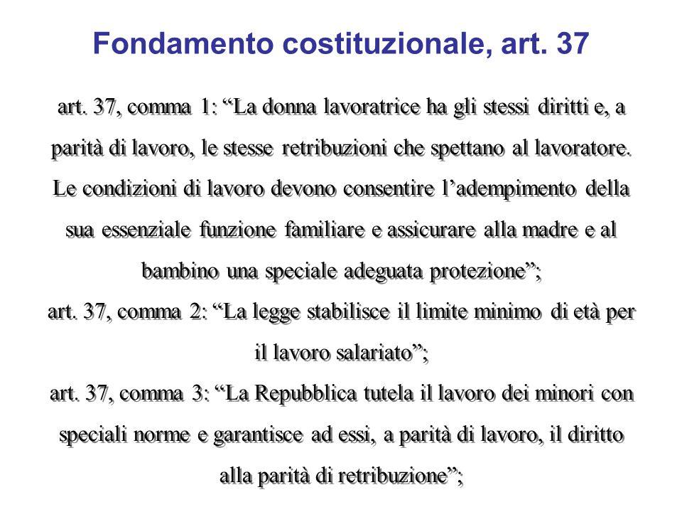 Fondamento costituzionale, art. 37 art. 37, comma 1: La donna lavoratrice ha gli stessi diritti e, a parità di lavoro, le stesse retribuzioni che spet